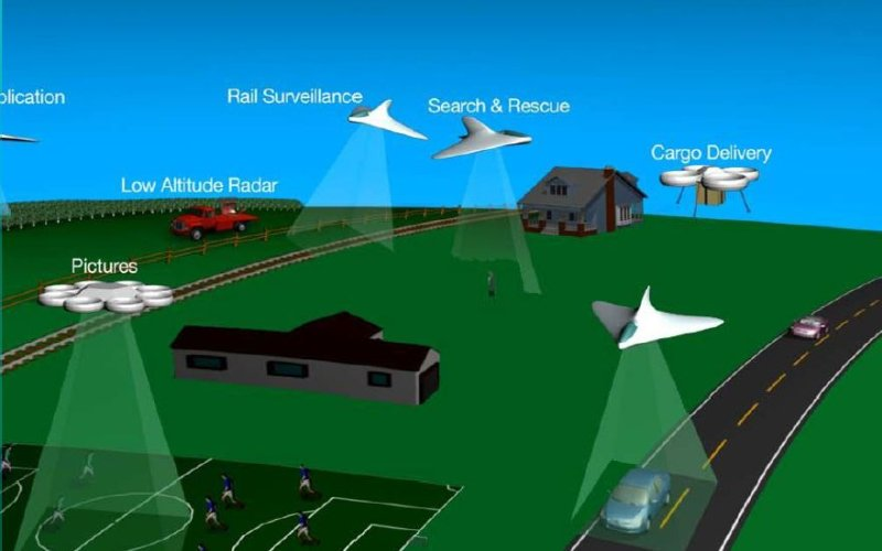 6. Sistemas aéreos no tripulados